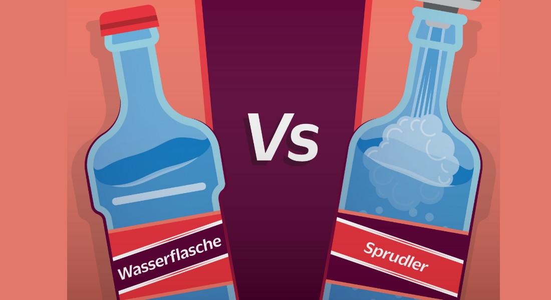 Grafik Preis-Leistungs-Duell Wassersprudler vs. Mineralwasser
