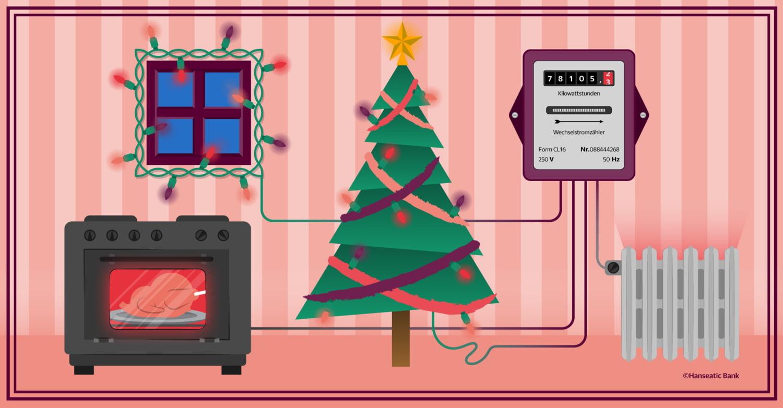 Weihnachtsbeleuchtung erhöht Stromverbrauch