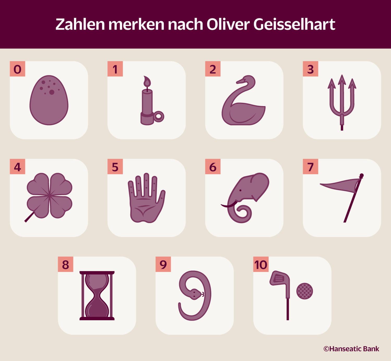 Grafik Symbole für Ziffern