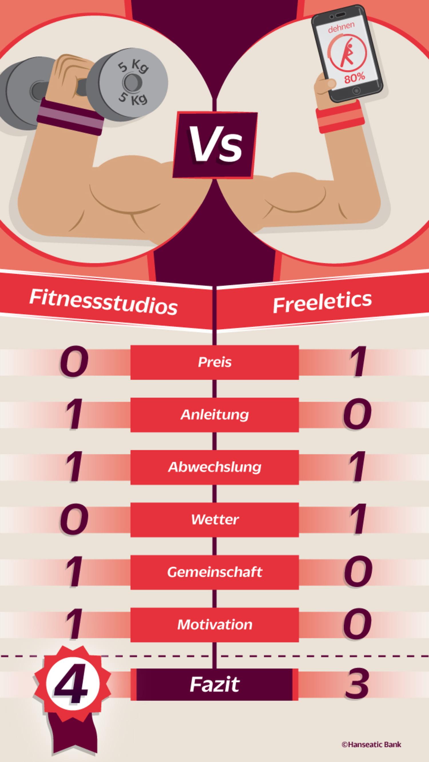 Grafik Person im Fitnessstudio neben einer Person beim Training im Wohnzimmer
