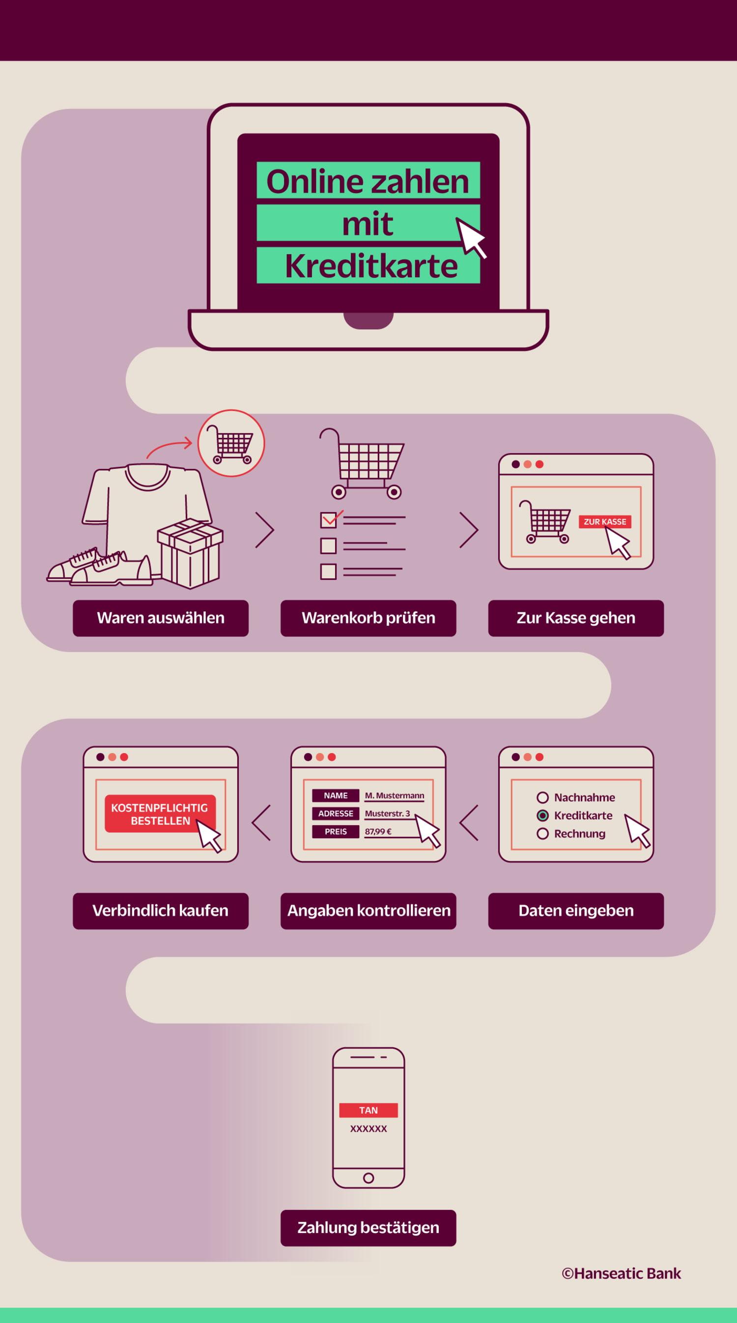 Grafik Online bezahlen mit Kreditkarte