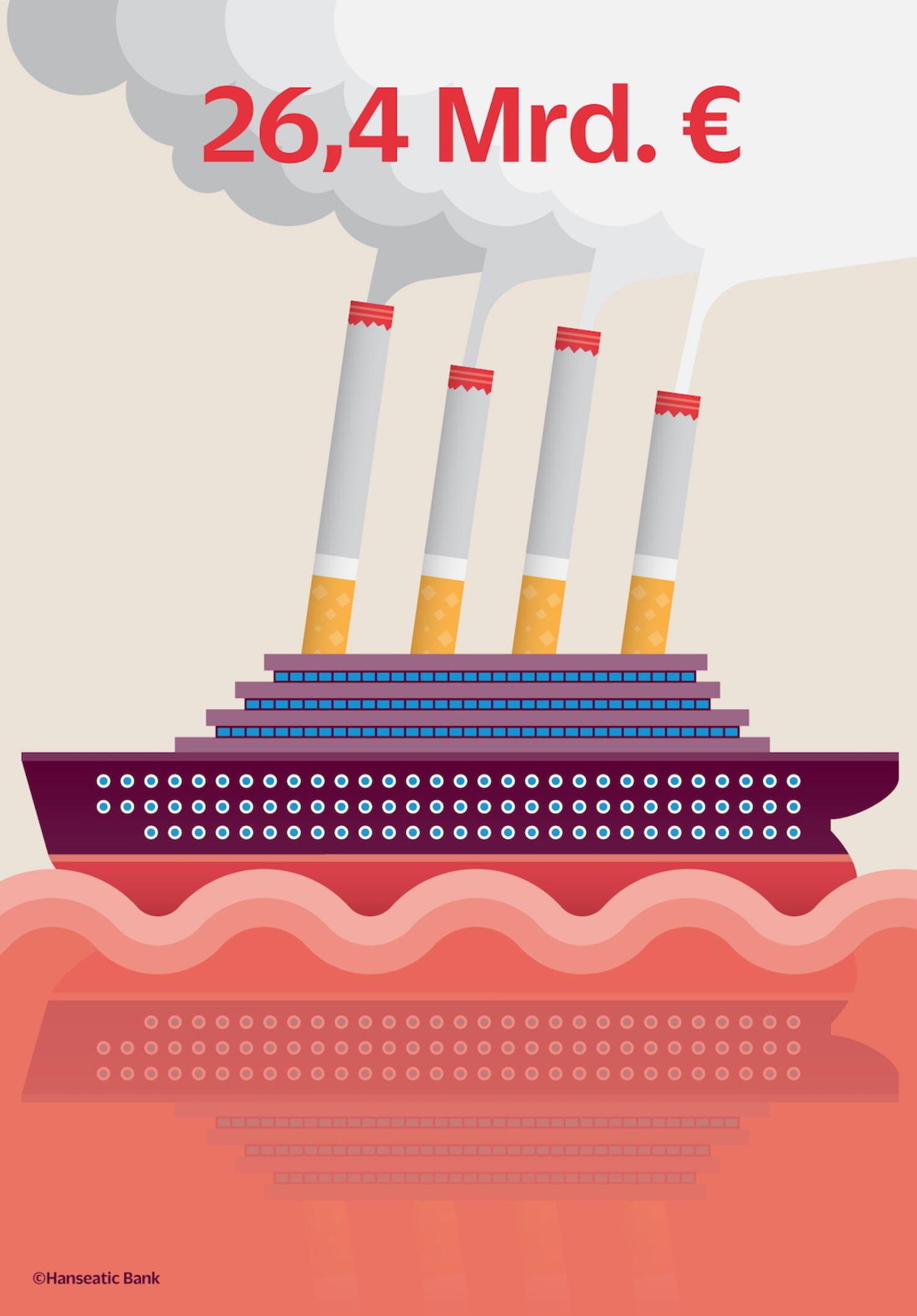 Grafik Umsatz Tabakwaren Deutschland und Kosten Kreuzfahrtschiff